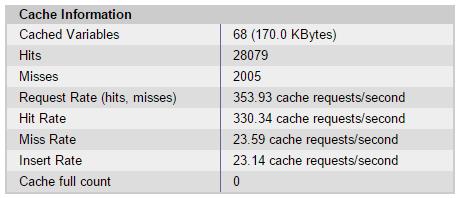apc-cache-stats-W3TC