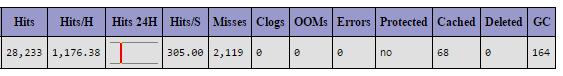xCache-cache-stats-W3TC